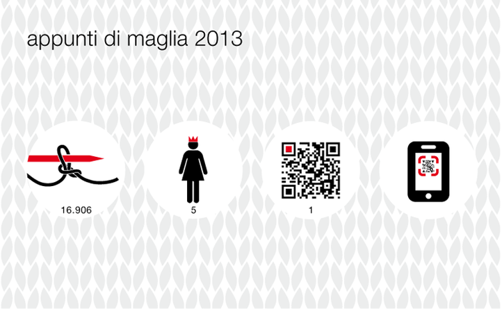 Auguri / Greetings 2013