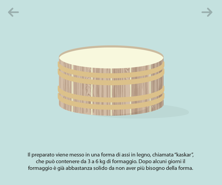 Infografica on-line / On-line infographics