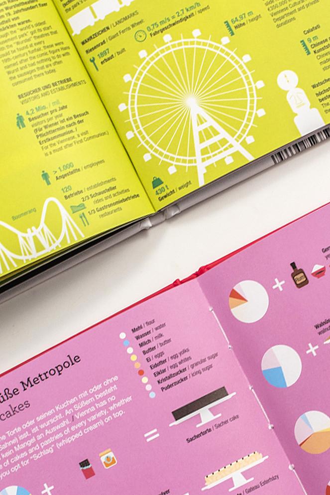 Libro infografico / Infographic book